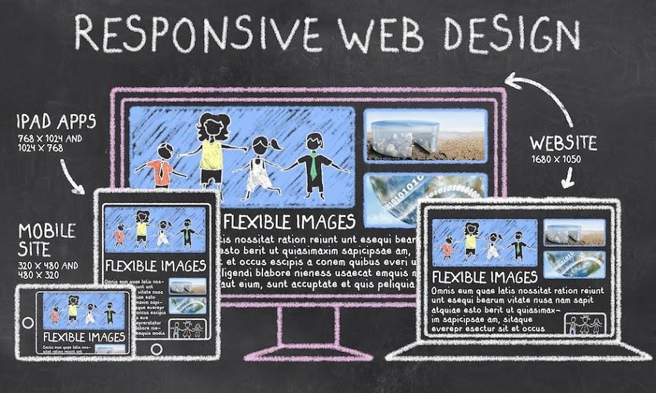 طراحی سایت ریسپانسیو